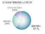 shisei1.jpg
